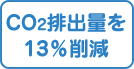 CO2排出量を13%削減